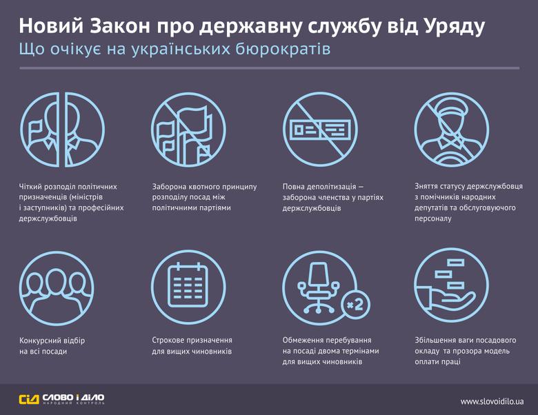 З новим законопроектом про державну службу Україна має шанс отримати справді професійну й мотивовану чиновницьку армію.