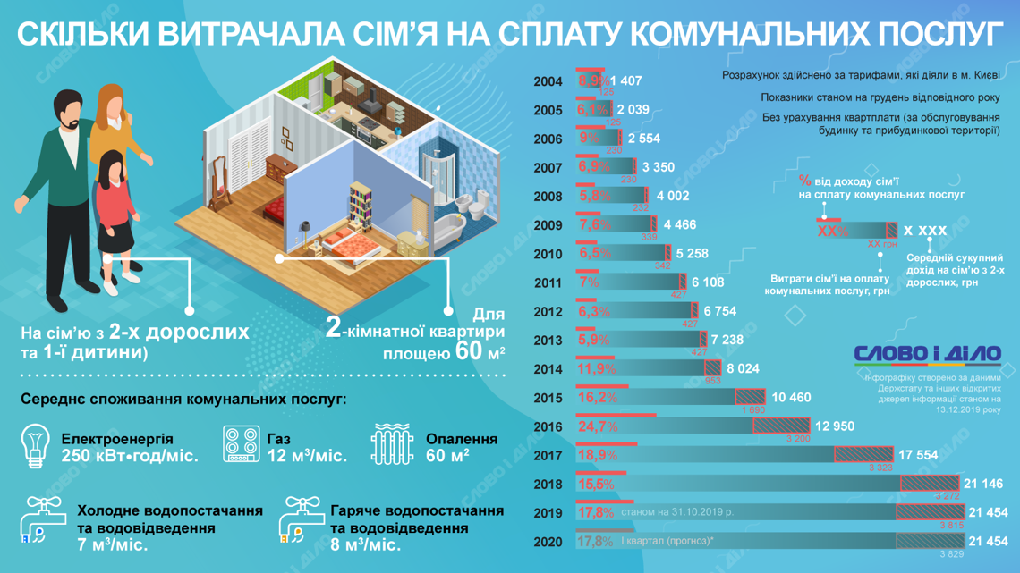 https://media.slovoidilo.ua/media/infographics/11/101072/101072-1_ru_large.png