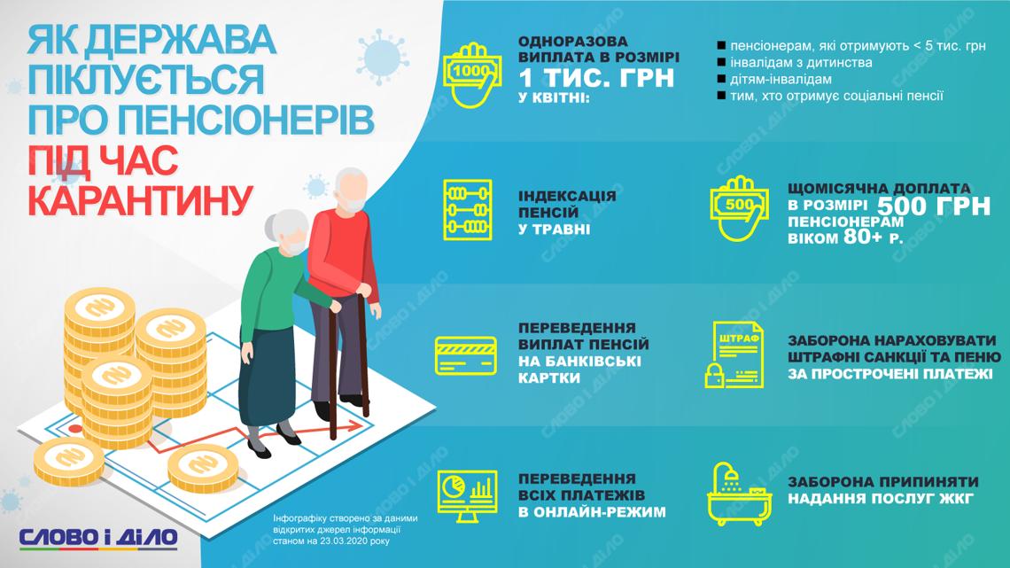 Как получить пенсию при карантине личный кабинет большой негосударственный пенсионный фонд официальный