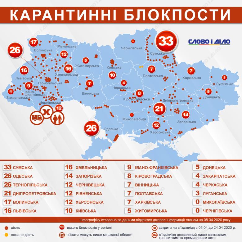 В Україні через карантин почали працювати контрольно-пропускні пункти. Слово і діло склало карту.