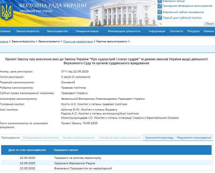 Зеленський вніс до Ради проект закону про внесення змін до закону про судоустрій і статус суддів та деяких законів України щодо діяльності Верховного Суду.