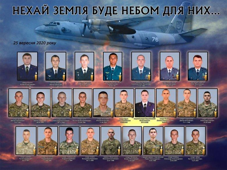 В Харькове 6 октября прощаются с погибшими в катастрофе Ан-26 - трансляция  » Слово и Дело