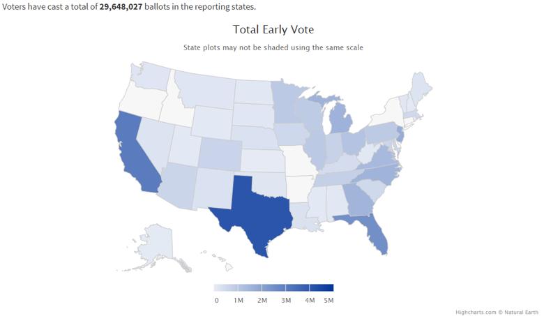 Вже майже 30 млн американців достроково віддали свій голос на президентських виборах в США, основне голосування на яких призначене на 3 листопада.