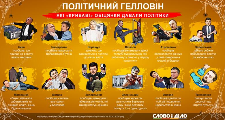Ілля Ківа обіцяє прийти на роботу мертвим, а Володимир Зеленський хоче убивати рішал в Слузі народу.