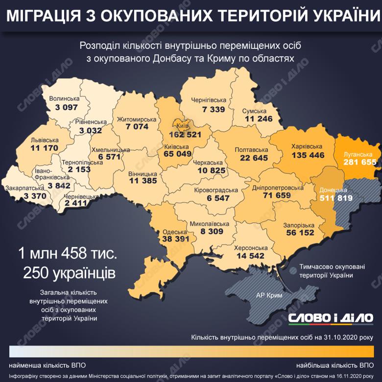 https://media.slovoidilo.ua/media/infographics/13/122403/122403-1_ru_normal.png