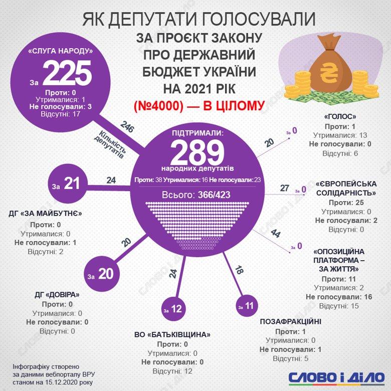 holosuvannya-za-byudzhet_ru_normal.jpg