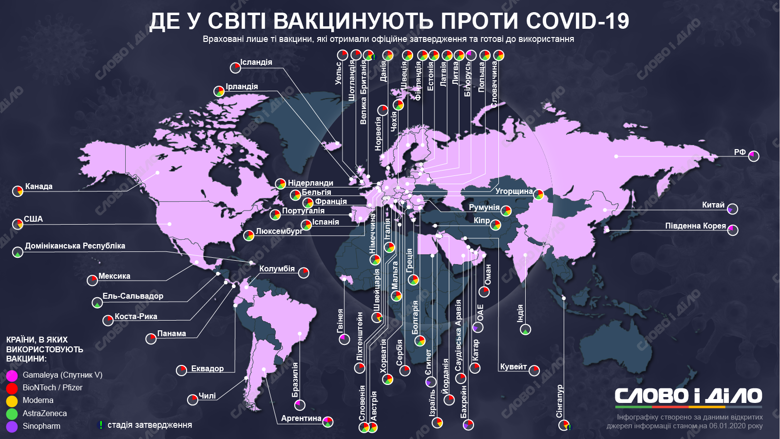 Вакцинацию населения против коронавируса начали уже больше 30 стран мира – среди них США и страны ЕС.