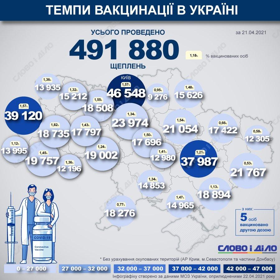 Кабмин обнародовал Национальный план вакцинации отCOVID-19