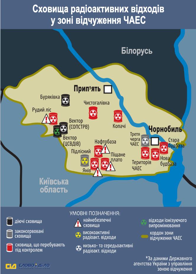 Карта зони відчуження Чорнобильскої АЕС буквально усипана сховищами радіоактивних відходів: йдеться як про відходи самої ЧАЕС, так і про новостворені сховища відпрацьованого ядерного палива сучасних українських атомних електростанцій.