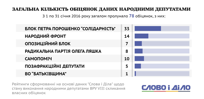 Президент уволил шестерых судей - Цензор.НЕТ 8647