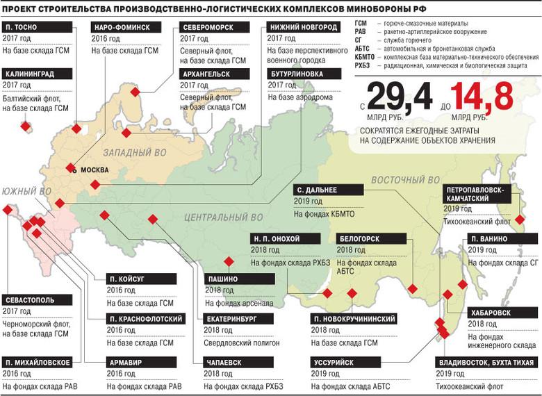 Попри численні заяви міжнародних політиків щодо невизнання окупації Криму, Росія вирішила обладнати на півострові військовий комплекс.
