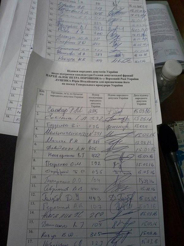 Народні народні депутати України від фракції Блоку Петра Порошенка ініціювали збір підписів за це призначення.