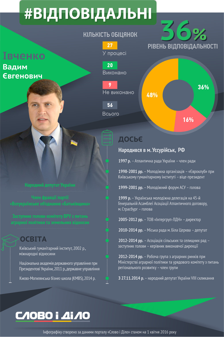 Слово і Діло поспілкувалося з найвідповідальнішим народним депутатом зі списку Батьківщини і з'ясувало, як фракція Тимошенко збирається виконувати свої численні обіцянки.