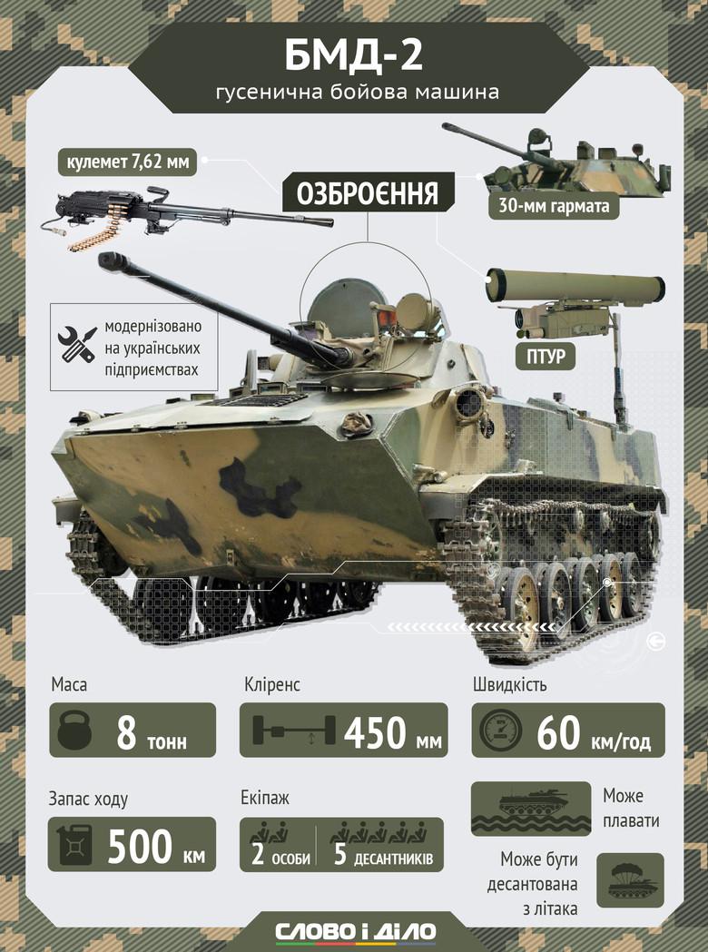 Піхота та десантники в АТО має два види бойових машин - фото 2