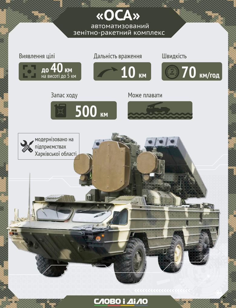 На захисті повітряного простору України є кілька різновидів ЗРК - фото 3