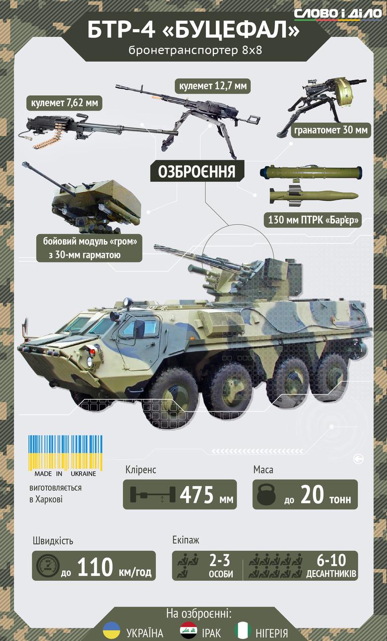 """На Донбасі воюють """"Дозори"""" та """"Буцефали"""" - фото 1"""