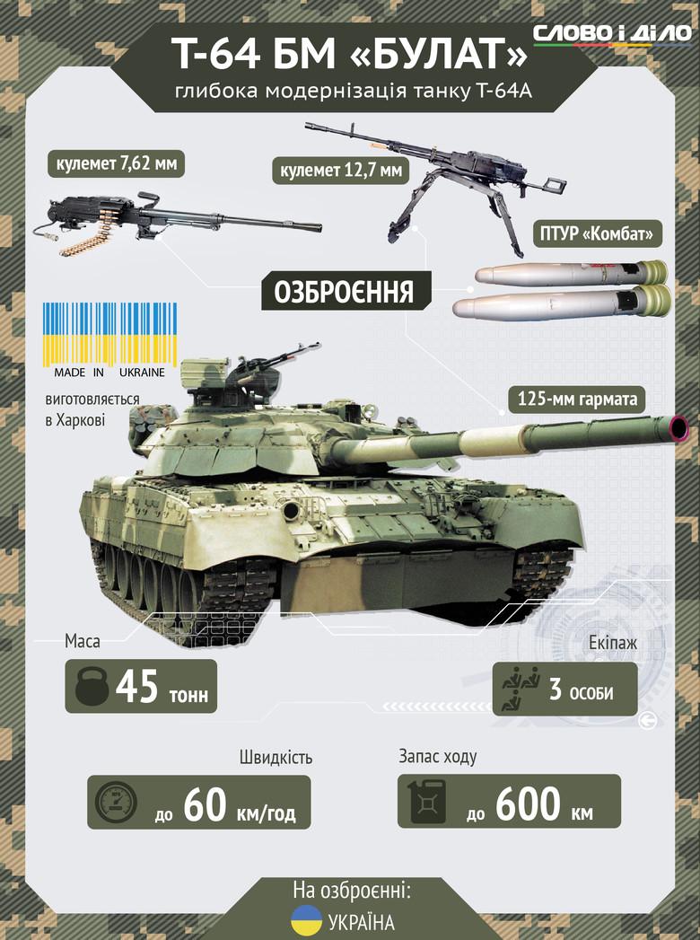 """Український """"Булат"""" воює на Донбасі - фото 1"""