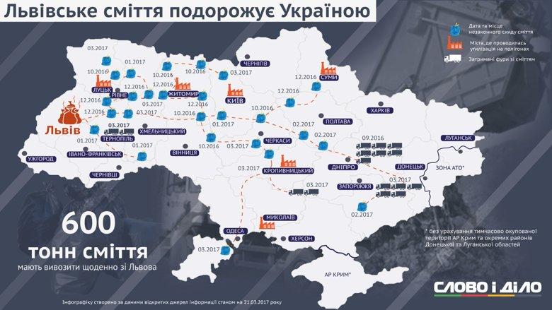18 марта полиция задержала фуры со львовским мусором в Днепропетровской области. Накануне в Донецкой области закрылся последний в Украине полигон, который еще принимал ТБО из Львова.