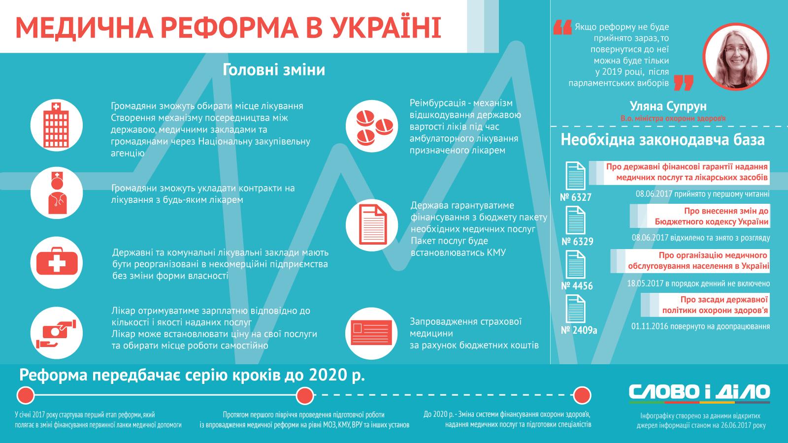 Номер регистратуры детской больницы в новочеркасске