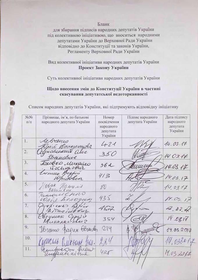 Назбирав 54 підписи та вперся в стіну: небажання керівників трьох фракцій – БПП, НарФронту та Радикальної партії – дати відмашку членам своїх фракцій підписуватися, пише депутат.