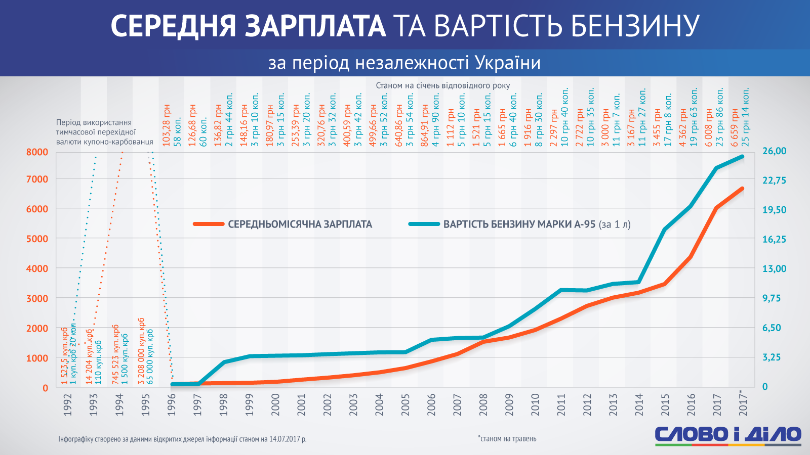 https://media.slovoidilo.ua/media/infographics/5/40544/40544-1_ru_origin.png