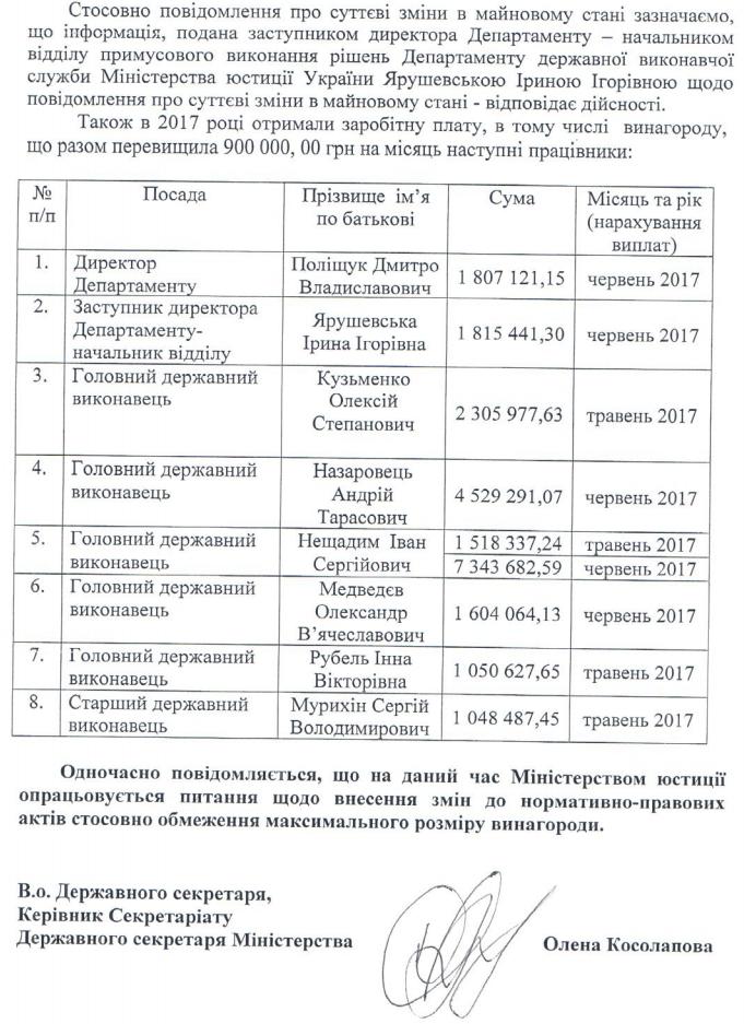В Министерстве юстиции Украины рассказали о высоких премиях для некоторых сотрудников ведомства.