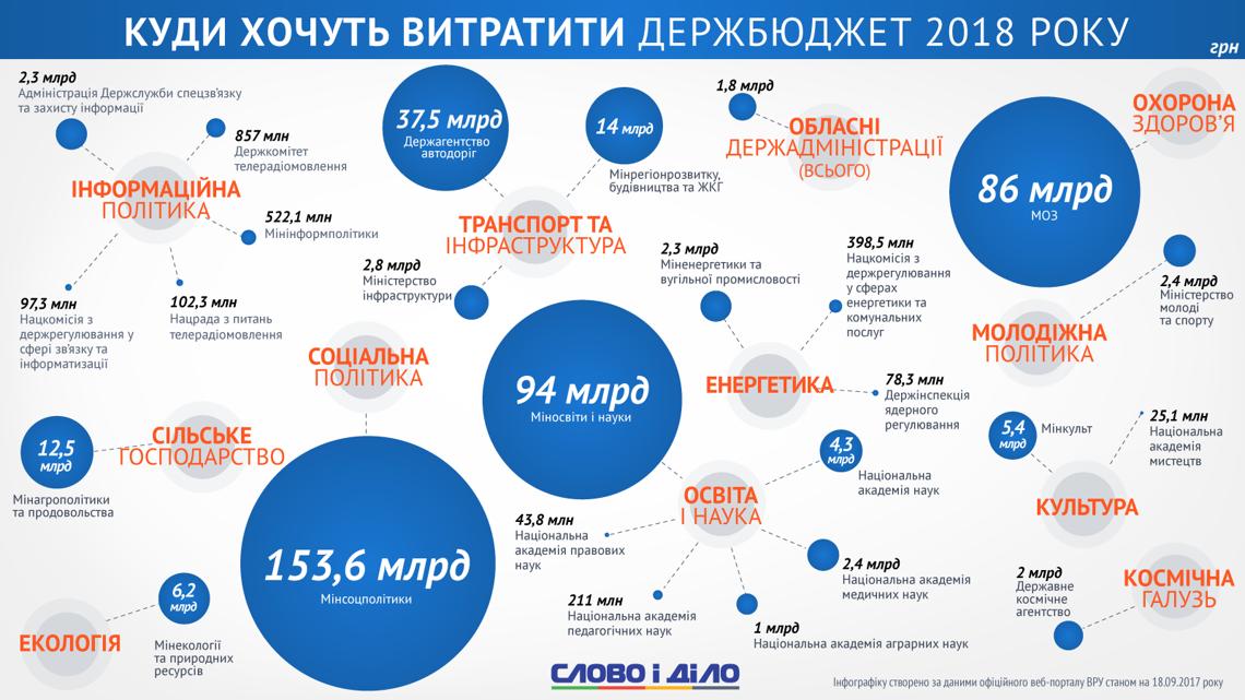 Бюджет в картинках 2018, картинки масленицей