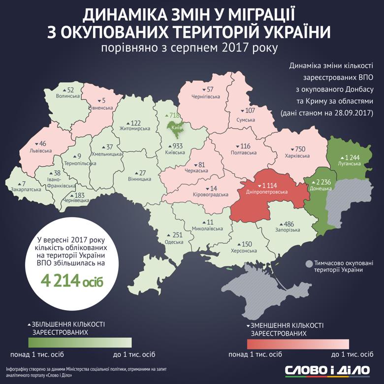 Слово и Дело продолжает отслеживать перемещения людей, которые выехали с оккупированных территорий востока и юга Украины.