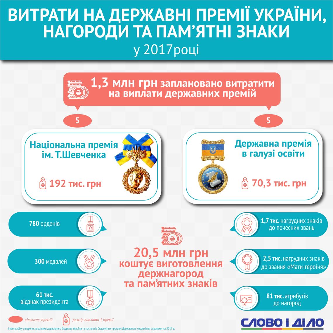 Воккупированном Крыму насчитывается 57 политзаключенных