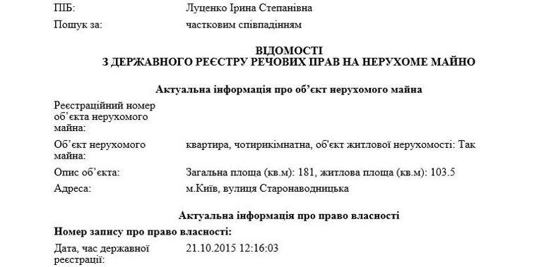Народний депутат, дружина генерального прокурора Ірина Луценко володіє елітною нерухомістю в центрі Києва.