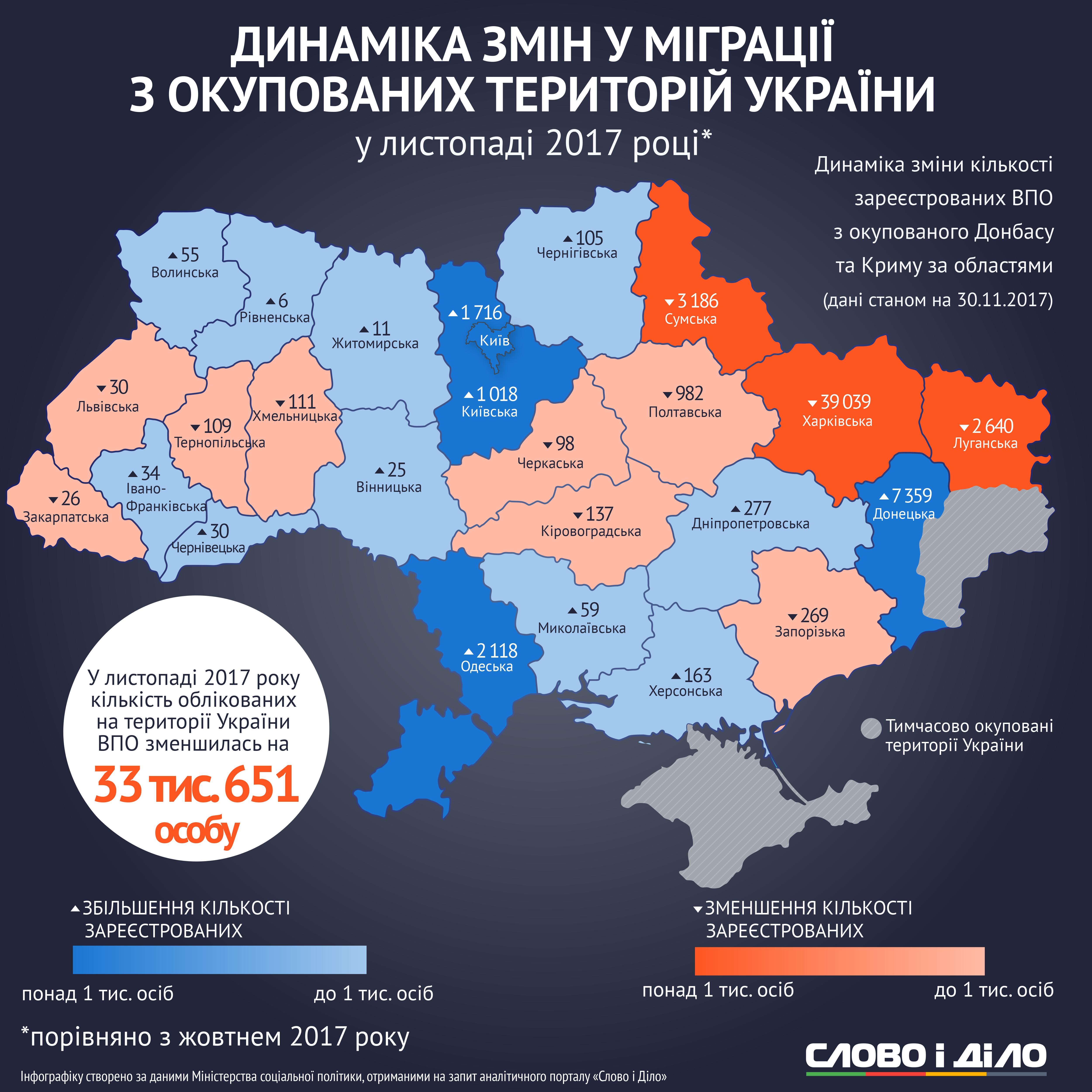 Інфографіка - Динаміка міграції з Донбасу  які області обирають ... c81bc3e217e93