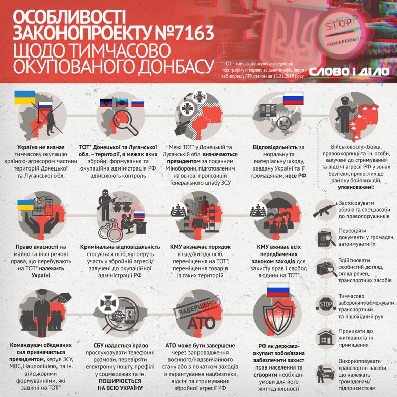 https://media.slovoidilo.ua/media/infographics/6/53663/53663-1_ru_normal.png