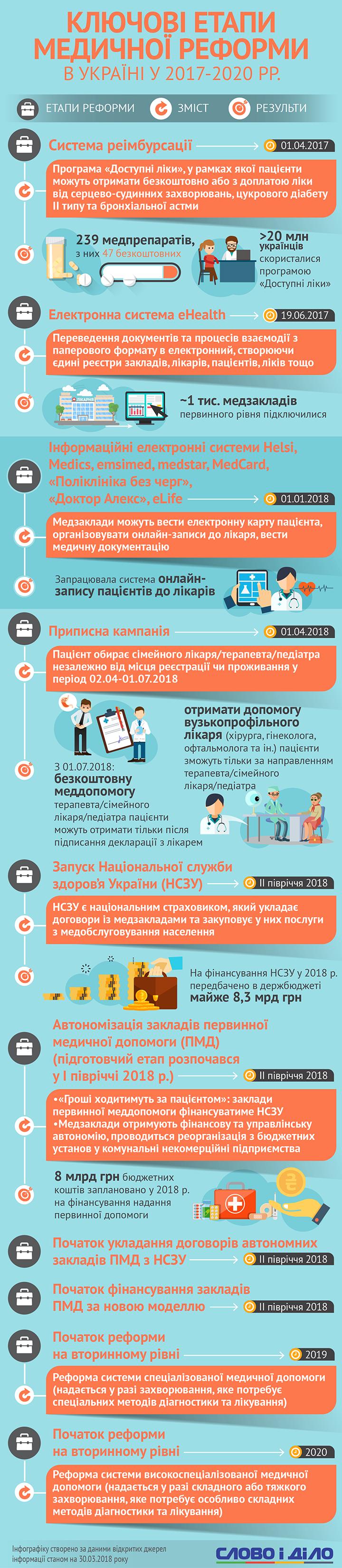 декларация 2019 украина