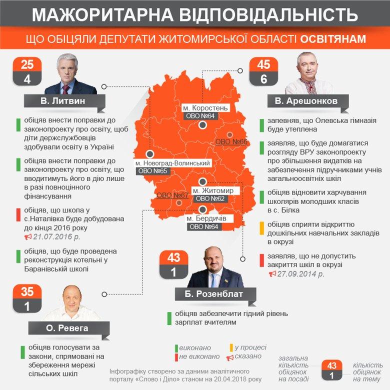 Нардепы обещали отстаивать маленькие сельские школы в своих округах и обязать госслужащих, чтобы их дети получали образование в Украине.