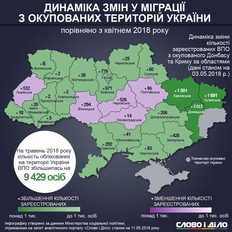 Найбільше переселенців живе в Донецькій області, найменше – в Тернопільській. У Києві – понад 160 тисяч.