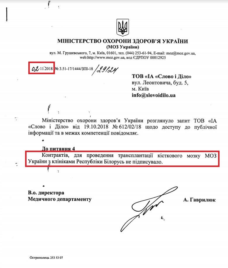 Через півроку контракти для трансплантації кісткового мозку та органів між МОЗ і білоруськими клініками так і не були підписані, незважаючи на обіцянку Уляни Супрун зробити це найближчим часом.