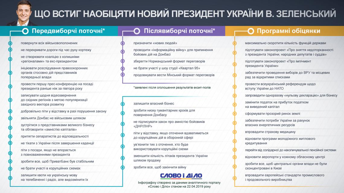 Фракція БПП вирішуватиме чи голосувати за закон про імпічмент після того, як отримає його текст, - Герасимов - Цензор.НЕТ 8695