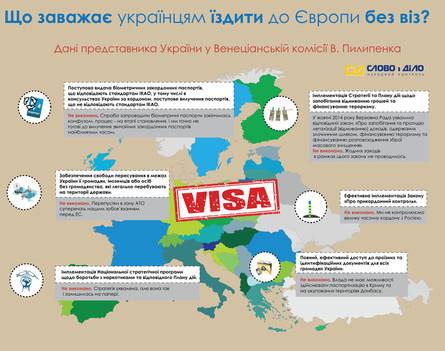 Спеціаліст поділився міркуваннями щодо можливості введення в Україні безвізового режиму з Європейським Союзом наступного року.