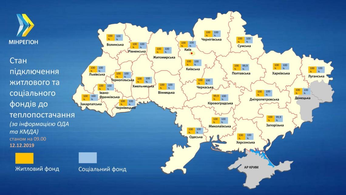 В Україні проблеми з опалювальним сезоном є в трьох областях – у Запорізькій, Кіровоградській та Полтавській.