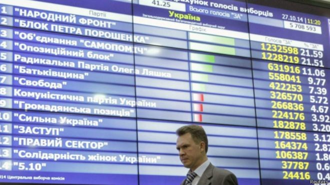У Центральній виборчій комісії оприлюднили календарний план заходів проведення місцевих виборів в Україні.