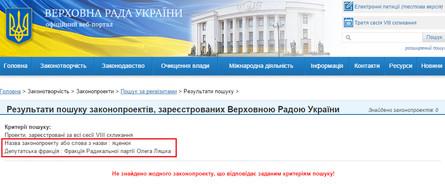 Незважаючи на обіцянку, радикали не зареєстрували законопроект про відставку уряду Яценюка.