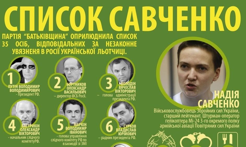 http://media.slovoidilo.ua/media/publications/2/16063/16063-1_large.jpg