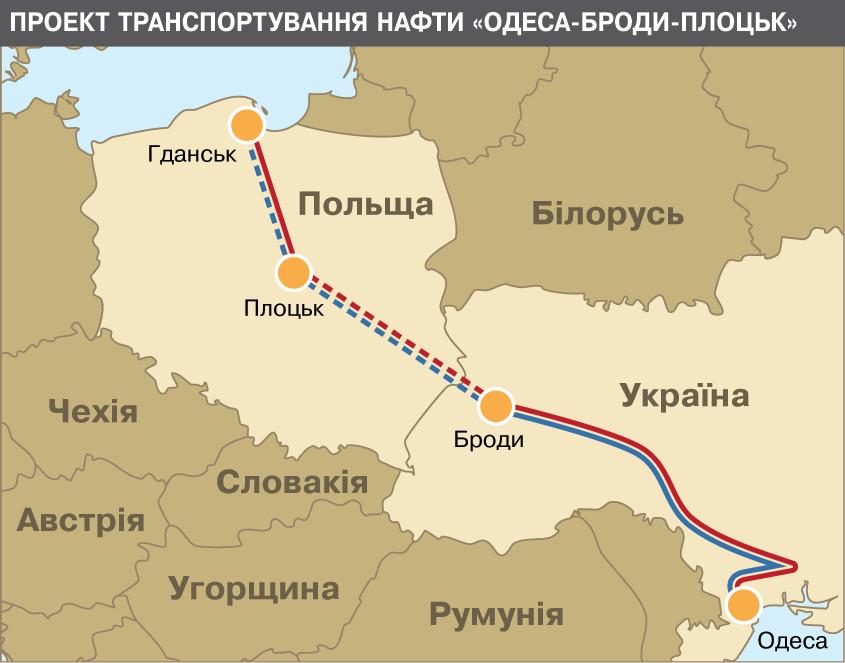 Обсяги транспортування нафти спочатку навряд чи будуть великими, маршрут також ще належить обкатати.
