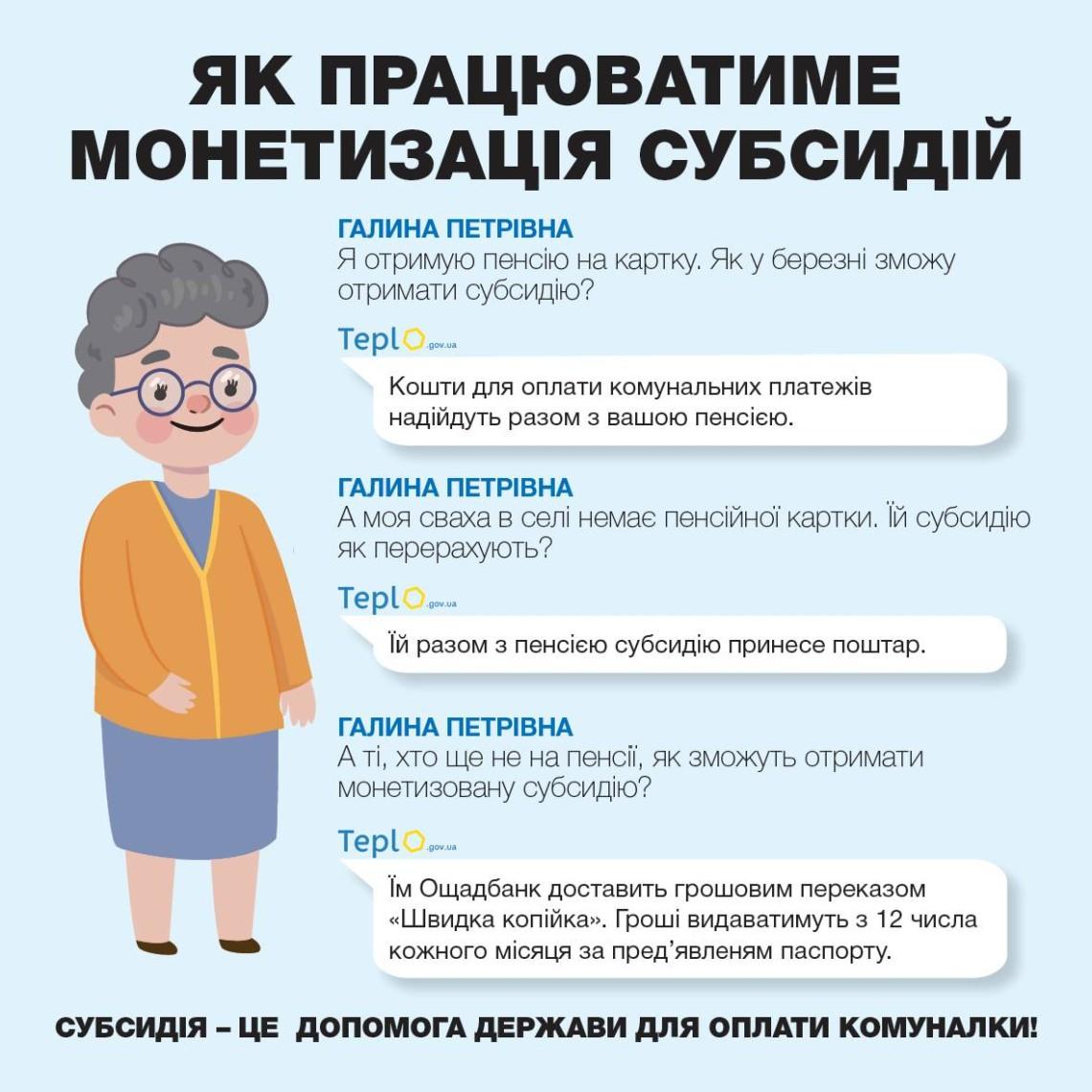У березні 2019 року пенсіонери отримають субсидію для оплати комунальних платежів за лютий 2019 року разом з пенсією.