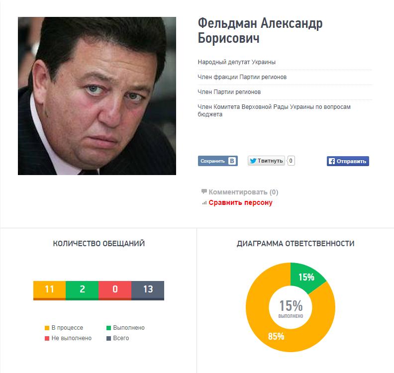 Картинки по запросу Фельдман народный депутат