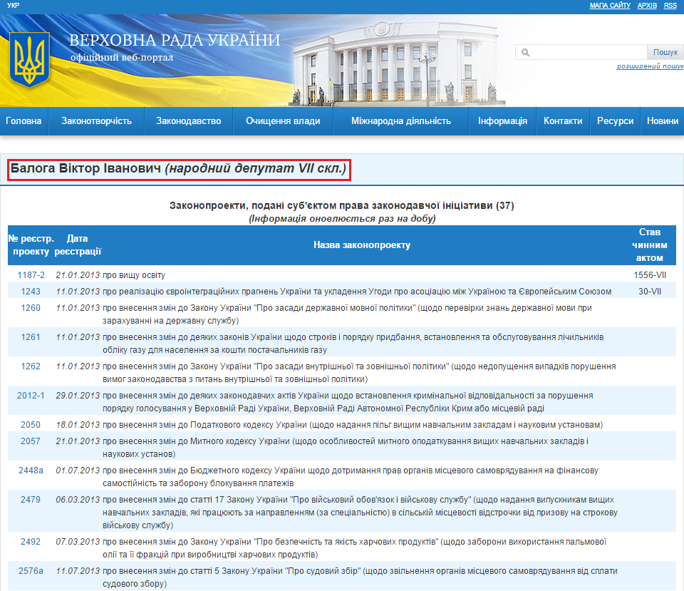 http://w1.c1.rada.gov.ua/pls/pt2/reports.dep2?PERSON=5566&SKL=8
