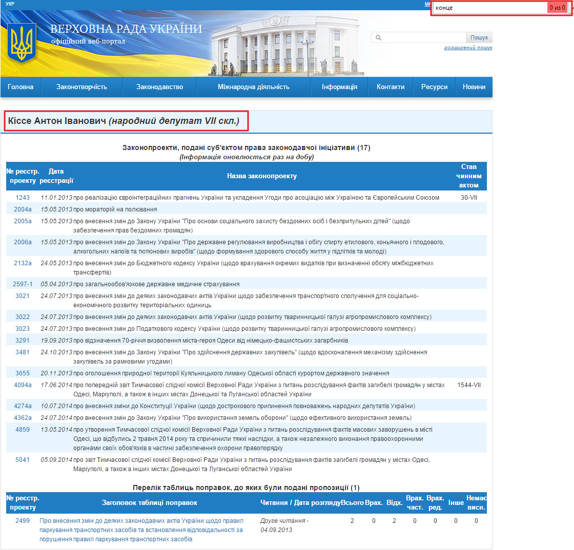 http://w1.c1.rada.gov.ua/pls/pt2/reports.dep2?PERSON=7371&SKL=8