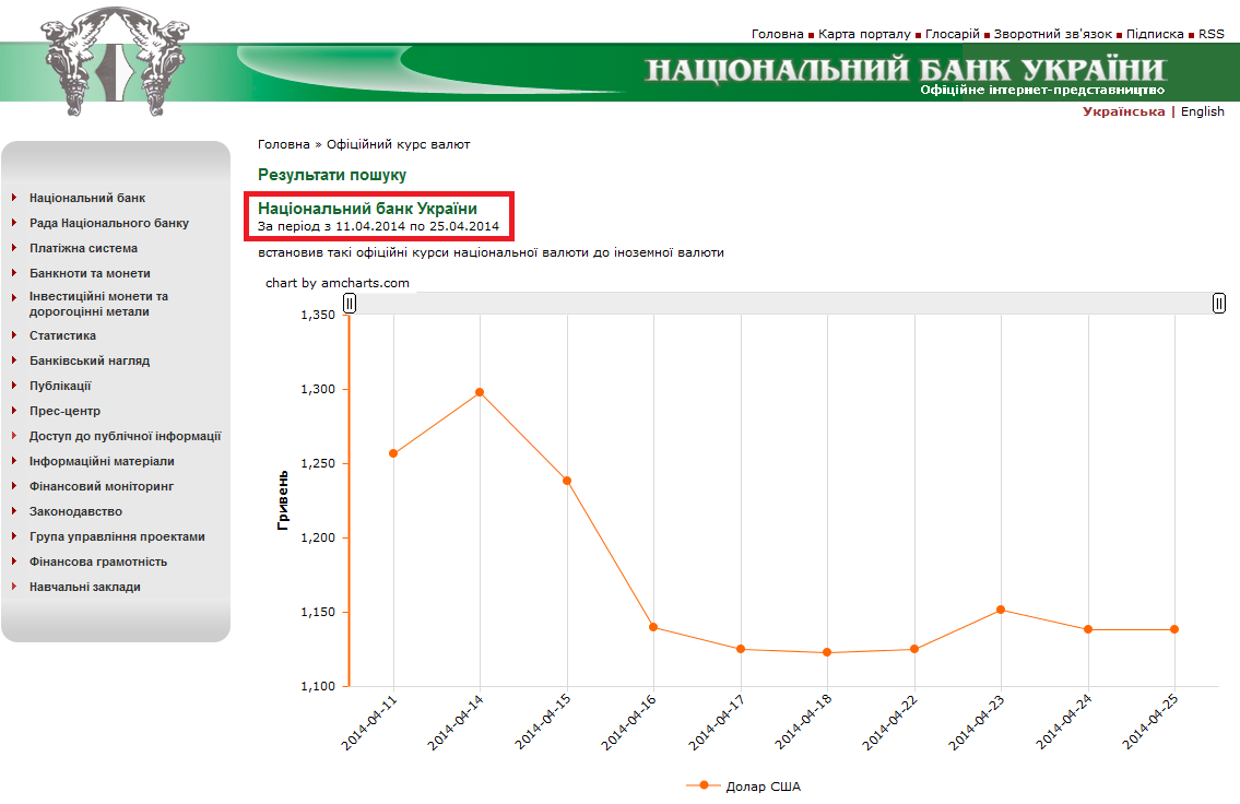 http://www.bank.gov.ua/control/uk/curmetal/currency/search/form/period