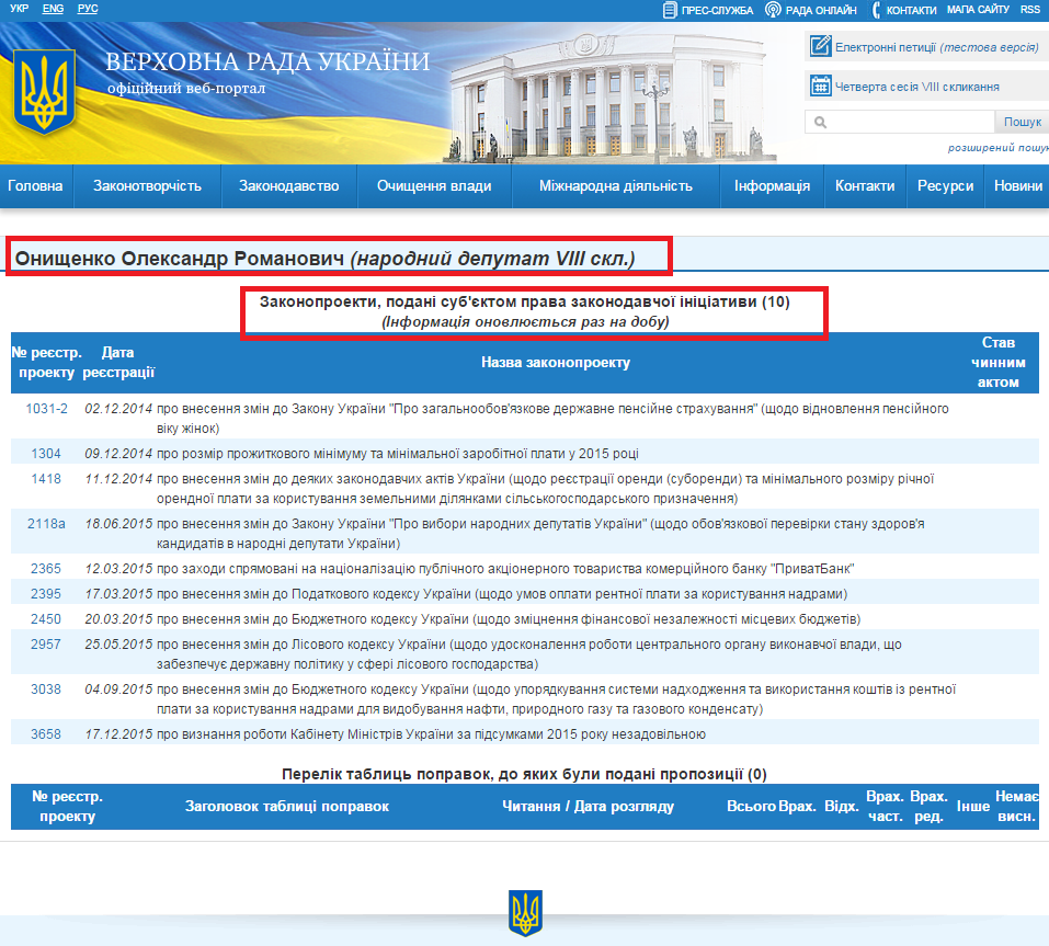 http://w1.c1.rada.gov.ua/pls/pt2/reports.dep2?PERSON=15771&SKL=9