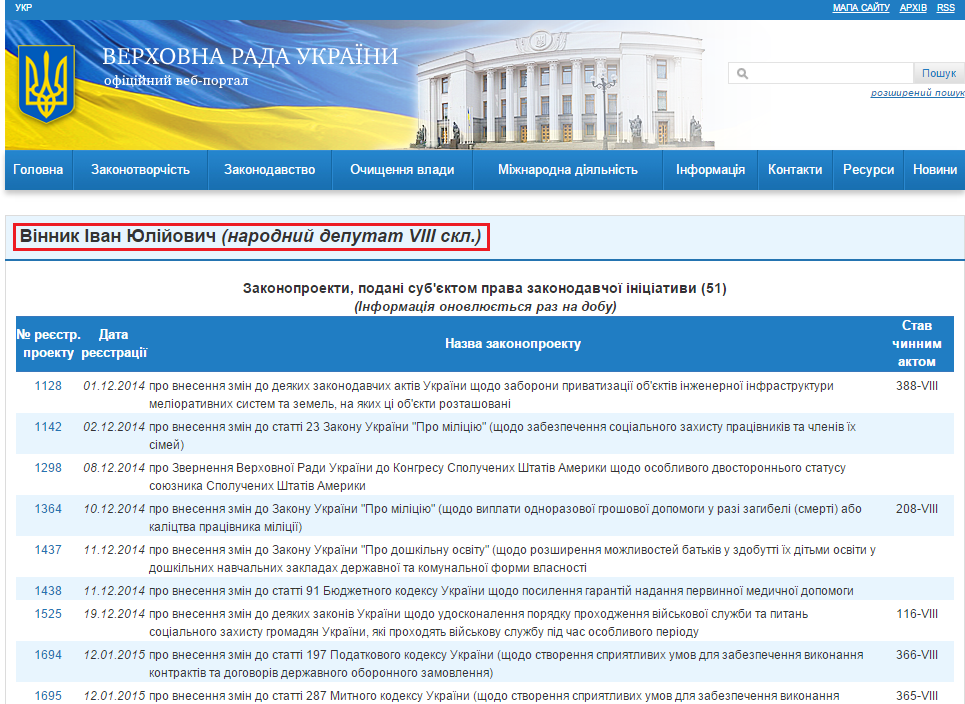 http://w1.c1.rada.gov.ua/pls/pt2/reports.dep2?PERSON=18069&SKL=9